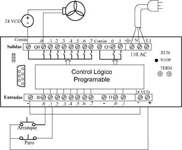 Manual De Plc Zelio Logic 2 Coregett